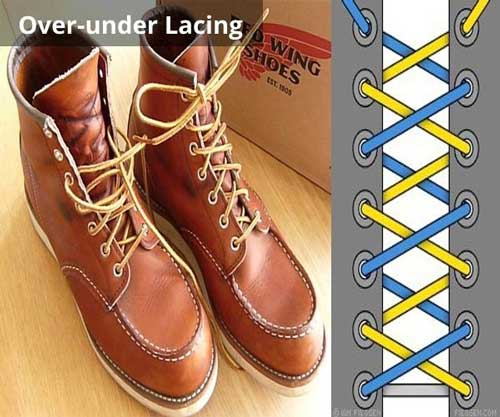 Over-under-Lacing
