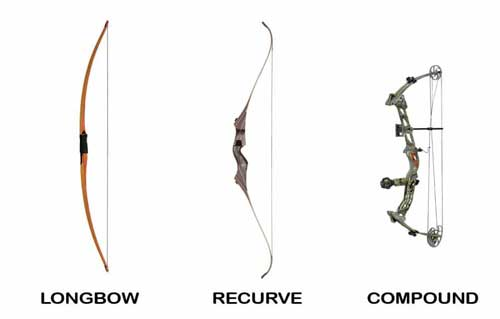 Compound-Bow-vs-Longbow